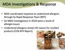 Allergen Regulations and Response