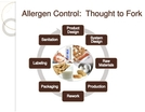 Allergen Controls in the Food Industry